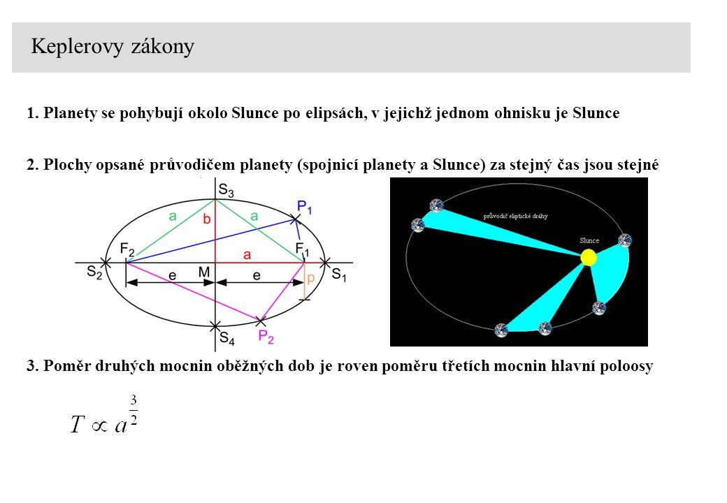 Keplerovy zákony 1. Planety se pohybují okolo Slunce po elipsách, v jejichž jednom ohnisku je Slunce 3. Poměr druhých mocnin oběžných dob je roven pom