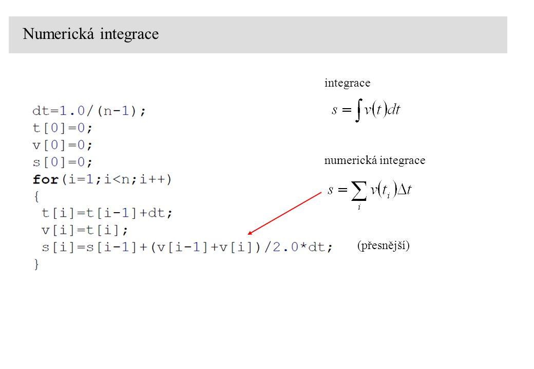 Numerická integrace časová závislost rychlostičasová závislost dráhy