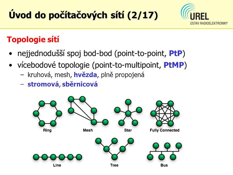 Topologie sítí nejjednodušší spoj bod-bod (point-to-point, PtP) vícebodové topologie (point-to-multipoint, PtMP) –kruhová, mesh, hvězda, plně propojen