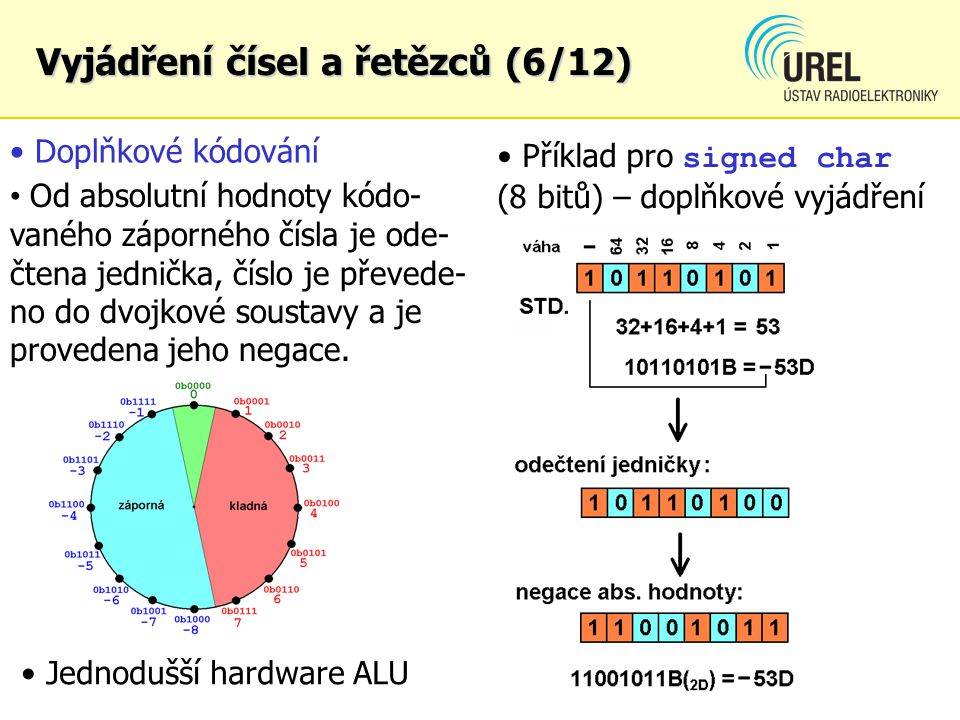 Numerické typy s desetinnou čárkou pro racionální čísla - uložení v paměti (obecně podle IEEE754 normy) S je hodnota znaménkového bitu E je binární hodnota v exponentu M je binární hodnota v mantise Vyjádření čísel a řetězců (7/12)