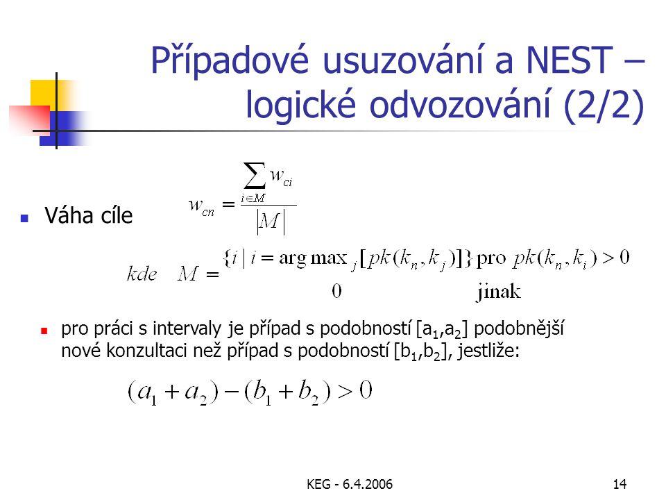 KEG - 6.4.200614 Případové usuzování a NEST – logické odvozování (2/2) Váha cíle pro práci s intervaly je případ s podobností [a 1,a 2 ] podobnější nové konzultaci než případ s podobností [b 1,b 2 ], jestliže:
