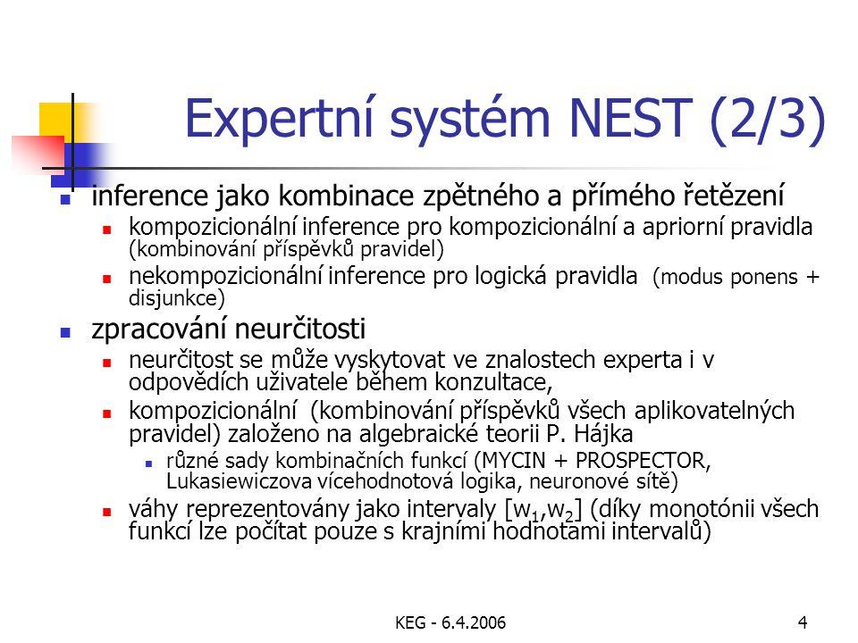 KEG - 6.4.20064 Expertní systém NEST (2/3) inference jako kombinace zpětného a přímého řetězení kompozicionální inference pro kompozicionální a apriorní pravidla (kombinování příspěvků pravidel) nekompozicionální inference pro logická pravidla (modus ponens + disjunkce) zpracování neurčitosti neurčitost se může vyskytovat ve znalostech experta i v odpovědích uživatele během konzultace, kompozicionální (kombinování příspěvků všech aplikovatelných pravidel) založeno na algebraické teorii P.