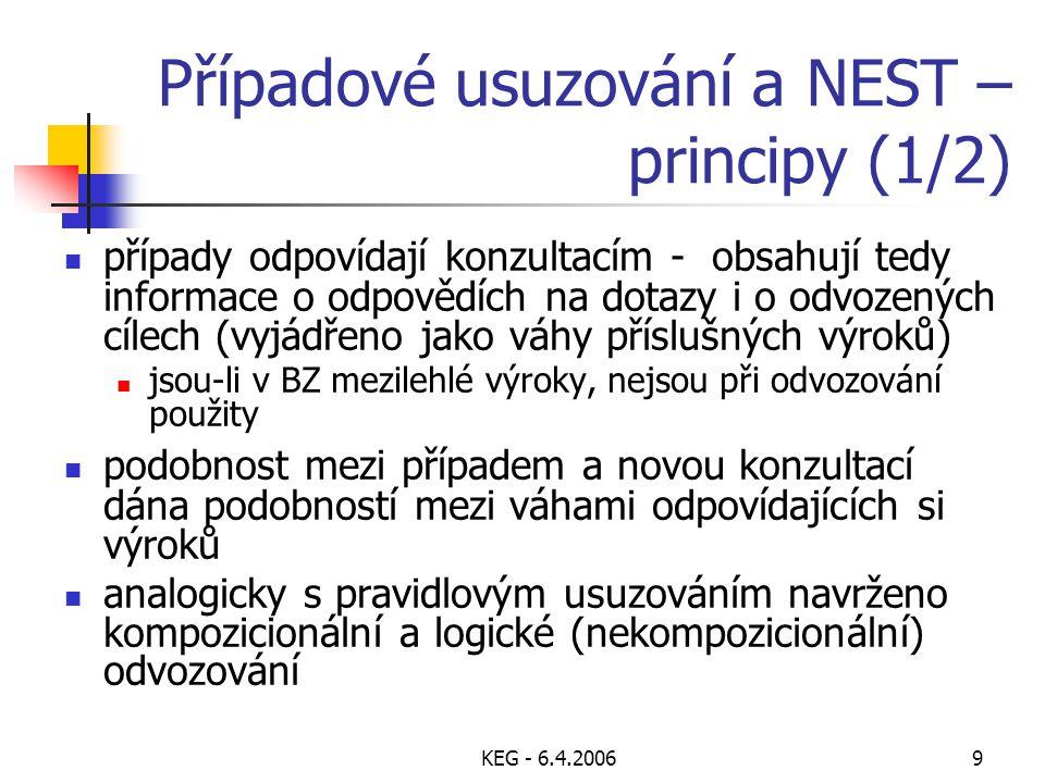 KEG - 6.4.20069 Případové usuzování a NEST – principy (1/2) případy odpovídají konzultacím - obsahují tedy informace o odpovědích na dotazy i o odvozených cílech (vyjádřeno jako váhy příslušných výroků) jsou-li v BZ mezilehlé výroky, nejsou při odvozování použity podobnost mezi případem a novou konzultací dána podobností mezi váhami odpovídajících si výroků analogicky s pravidlovým usuzováním navrženo kompozicionální a logické (nekompozicionální) odvozování
