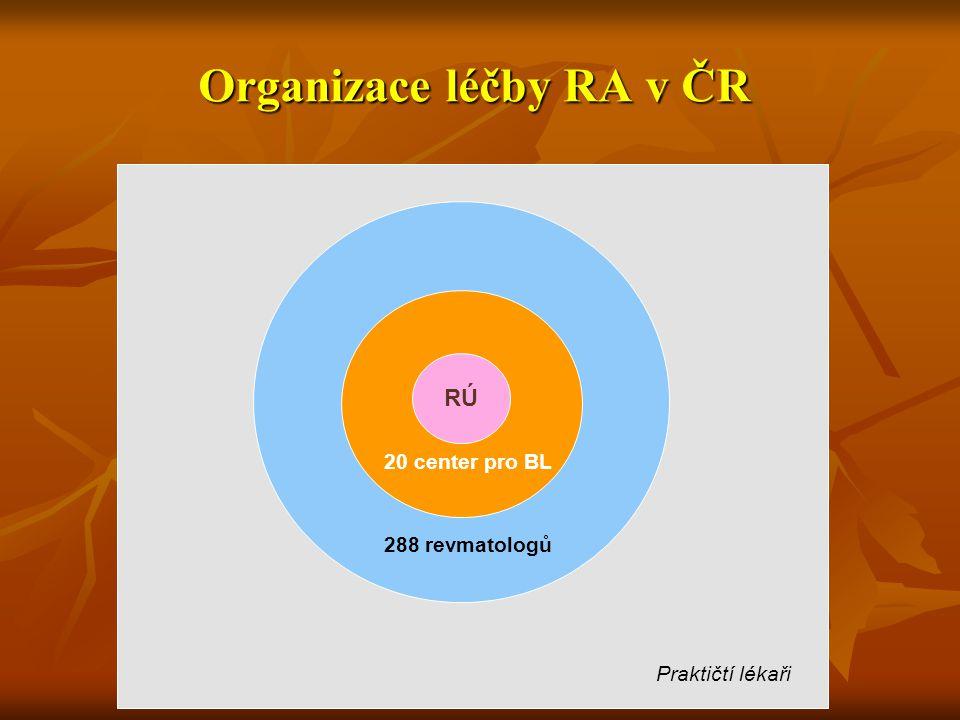 Organizace léčby RA v ČR RÚ 20 center pro BL 288 revmatologů Praktičtí lékaři