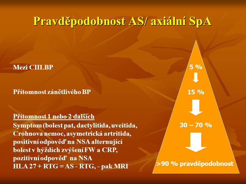 Pravděpodobnost AS/ axiální SpA 5 % 15 % 30 – 70 % >90 % pravděpodobnost Mezi CHLBP Přítomnost zánětlivého BP Přítomnost 1 nebo 2 dalších Symptom (bol