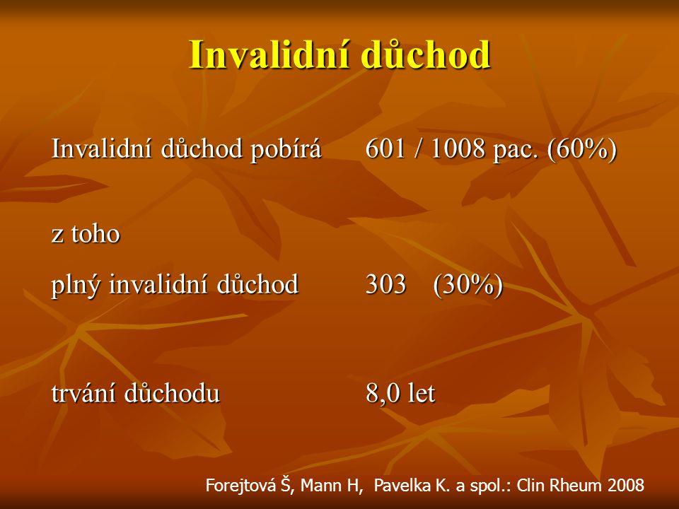 Invalidní důchod Invalidní důchod pobírá601 / 1008 pac. (60%) z toho plný invalidní důchod303(30%) trvání důchodu8,0 let Forejtová Š, Mann H, Pavelka