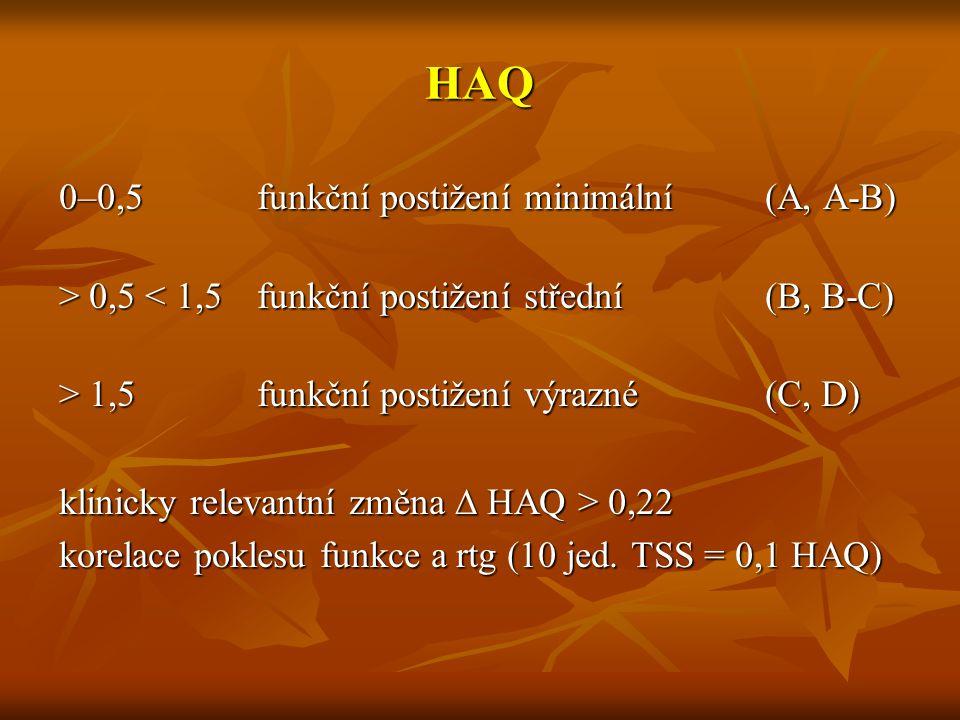 HAQ 0–0,5funkční postižení minimální(A, A-B) > 0,5 0,5 < 1,5funkční postižení střední (B, B-C) > 1,5funkční postižení výrazné (C, D) klinicky relevant