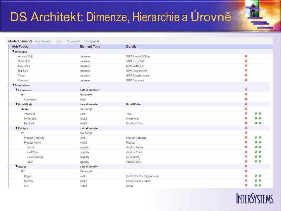 DeepSee: dokumentace Dokumentace: –Using MDX with DeepSee II –DeepSee II MDX Reference