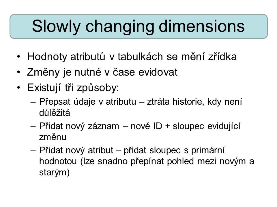 Slowly changing dimensions Hodnoty atributů v tabulkách se mění zřídka Změny je nutné v čase evidovat Existují tři způsoby: –Přepsat údaje v atributu – ztráta historie, kdy není důlěžitá –Přidat nový záznam – nové ID + sloupec evidující změnu –Přidat nový atribut – přidat sloupec s primární hodnotou (lze snadno přepínat pohled mezi novým a starým)