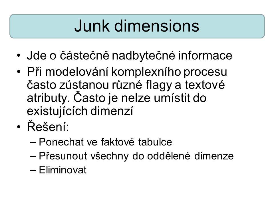 Junk dimensions Jde o částečně nadbytečné informace Při modelování komplexního procesu často zůstanou různé flagy a textové atributy.