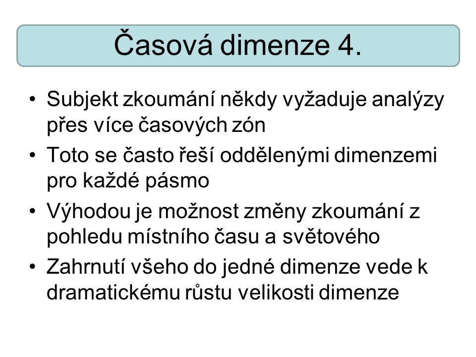 Časová dimenze 4.