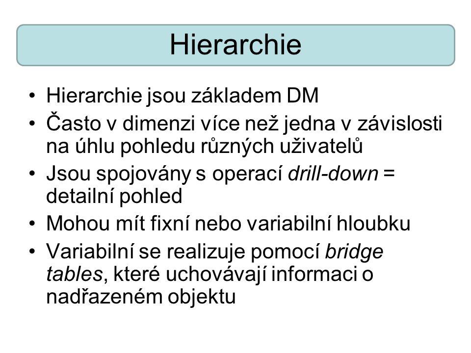 Hierarchie Hierarchie jsou základem DM Často v dimenzi více než jedna v závislosti na úhlu pohledu různých uživatelů Jsou spojovány s operací drill-down = detailní pohled Mohou mít fixní nebo variabilní hloubku Variabilní se realizuje pomocí bridge tables, které uchovávají informaci o nadřazeném objektu