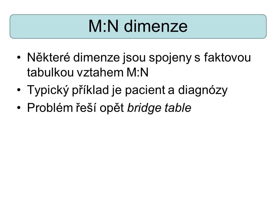 M:N dimenze Některé dimenze jsou spojeny s faktovou tabulkou vztahem M:N Typický příklad je pacient a diagnózy Problém řeší opět bridge table