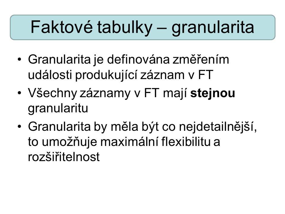 Faktové tabulky – granularita Granularita je definována změřením události produkující záznam v FT Všechny záznamy v FT mají stejnou granularitu Granularita by měla být co nejdetailnější, to umožňuje maximální flexibilitu a rozšiřitelnost