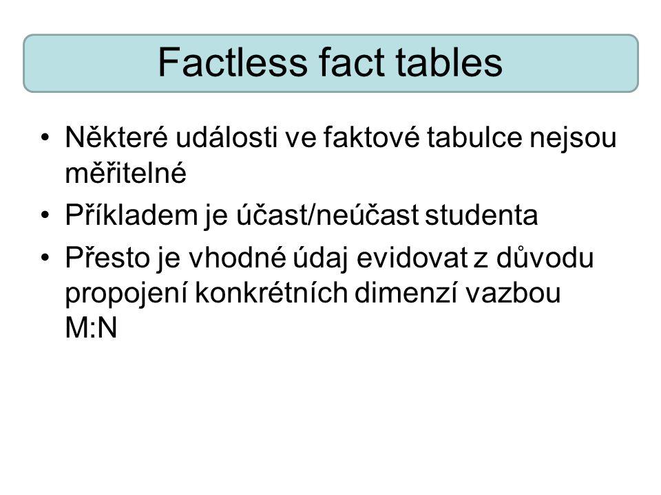 Factless fact tables Některé události ve faktové tabulce nejsou měřitelné Příkladem je účast/neúčast studenta Přesto je vhodné údaj evidovat z důvodu propojení konkrétních dimenzí vazbou M:N