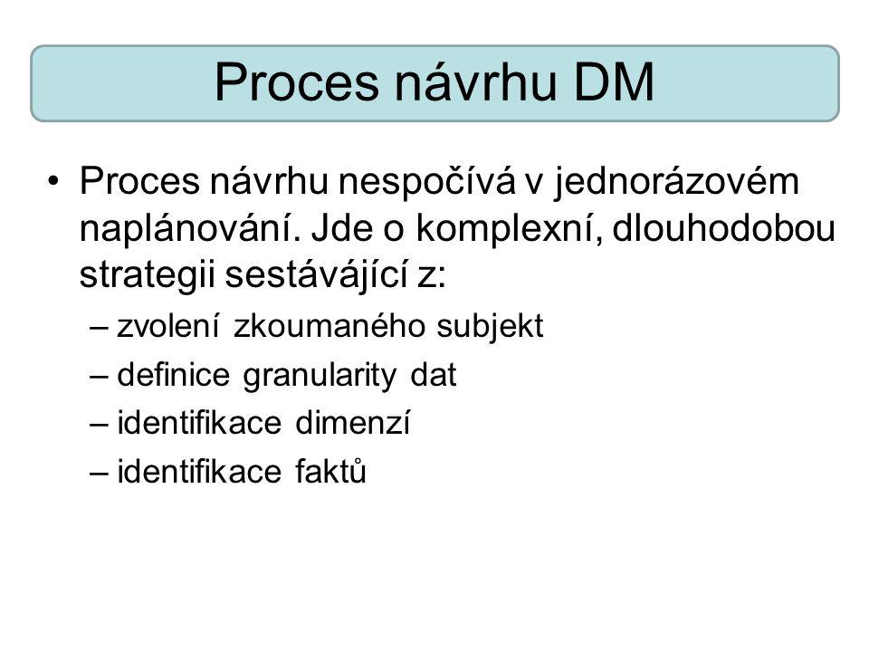 Proces návrhu DM Proces návrhu nespočívá v jednorázovém naplánování.