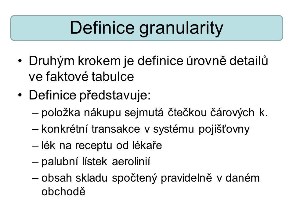 Definice granularity Druhým krokem je definice úrovně detailů ve faktové tabulce Definice představuje: –položka nákupu sejmutá čtečkou čárových k.