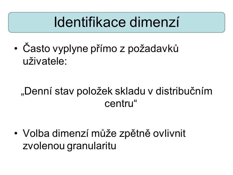 """Identifikace dimenzí Často vyplyne přímo z požadavků uživatele: """"Denní stav položek skladu v distribučním centru Volba dimenzí může zpětně ovlivnit zvolenou granularitu"""