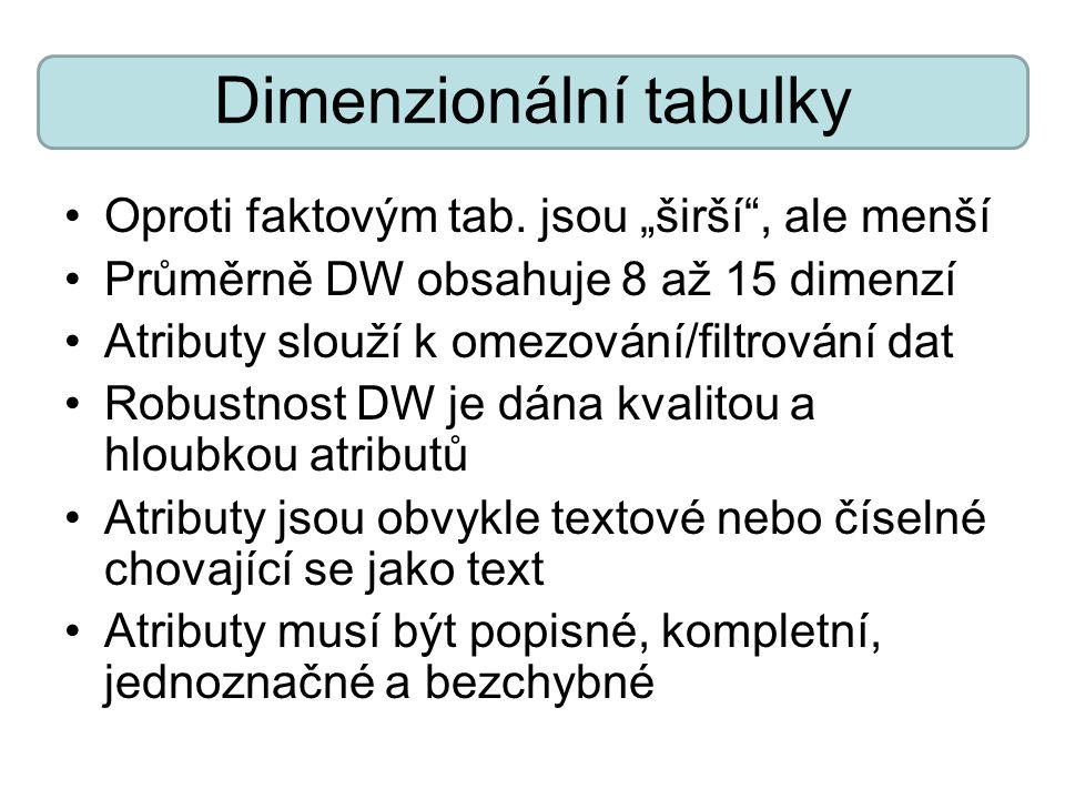 Dimenzionální tabulky Oproti faktovým tab.