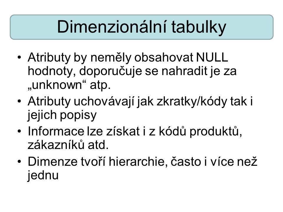 """Dimenzionální tabulky Atributy by neměly obsahovat NULL hodnoty, doporučuje se nahradit je za """"unknown atp."""