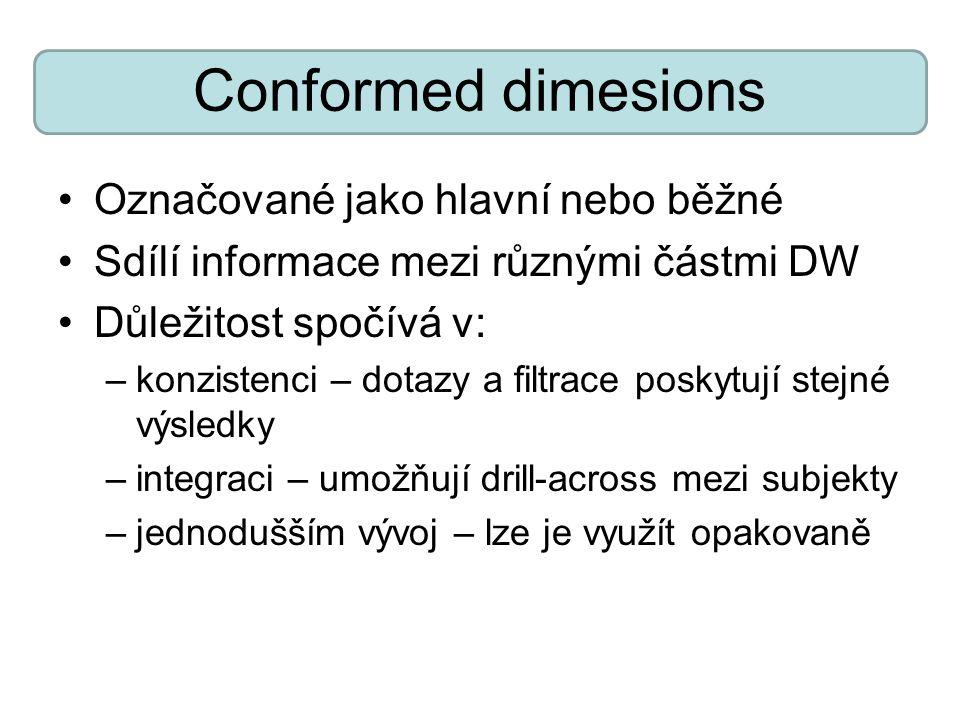 Conformed dimesions Označované jako hlavní nebo běžné Sdílí informace mezi různými částmi DW Důležitost spočívá v: –konzistenci – dotazy a filtrace poskytují stejné výsledky –integraci – umožňují drill-across mezi subjekty –jednodušším vývoj – lze je využít opakovaně