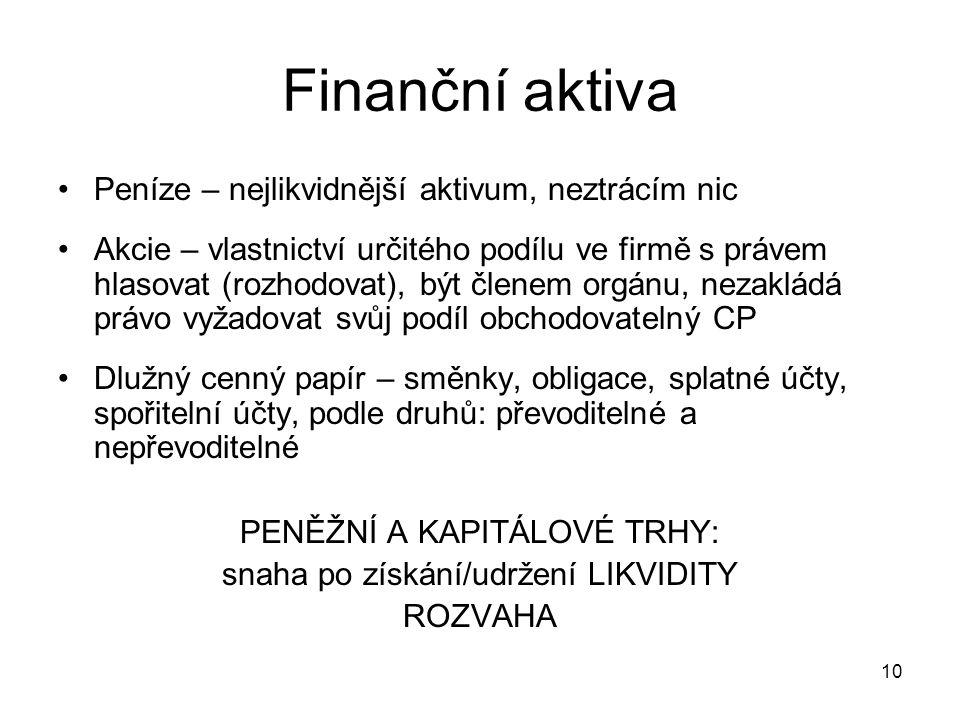 10 Finanční aktiva Peníze – nejlikvidnější aktivum, neztrácím nic Akcie – vlastnictví určitého podílu ve firmě s právem hlasovat (rozhodovat), být čle