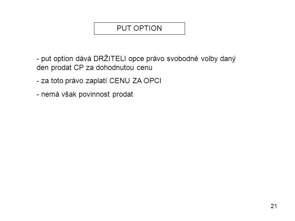 21 PUT OPTION - put option dává DRŽITELI opce právo svobodné volby daný den prodat CP za dohodnutou cenu - za toto právo zaplatí CENU ZA OPCI - nemá v