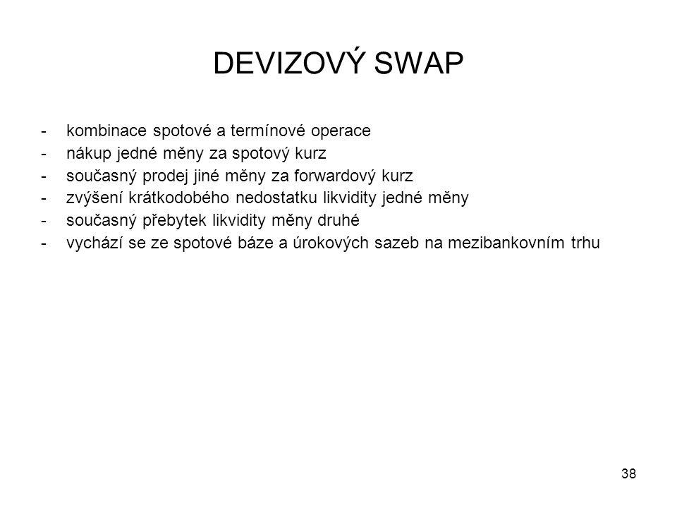 38 DEVIZOVÝ SWAP -kombinace spotové a termínové operace -nákup jedné měny za spotový kurz -současný prodej jiné měny za forwardový kurz -zvýšení krátk