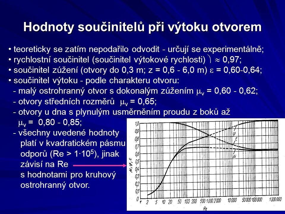 Hodnoty součinitelů při výtoku otvorem teoreticky se zatím nepodařilo odvodit - určují se experimentálně; rychlostní součinitel (součinitel výtokové r