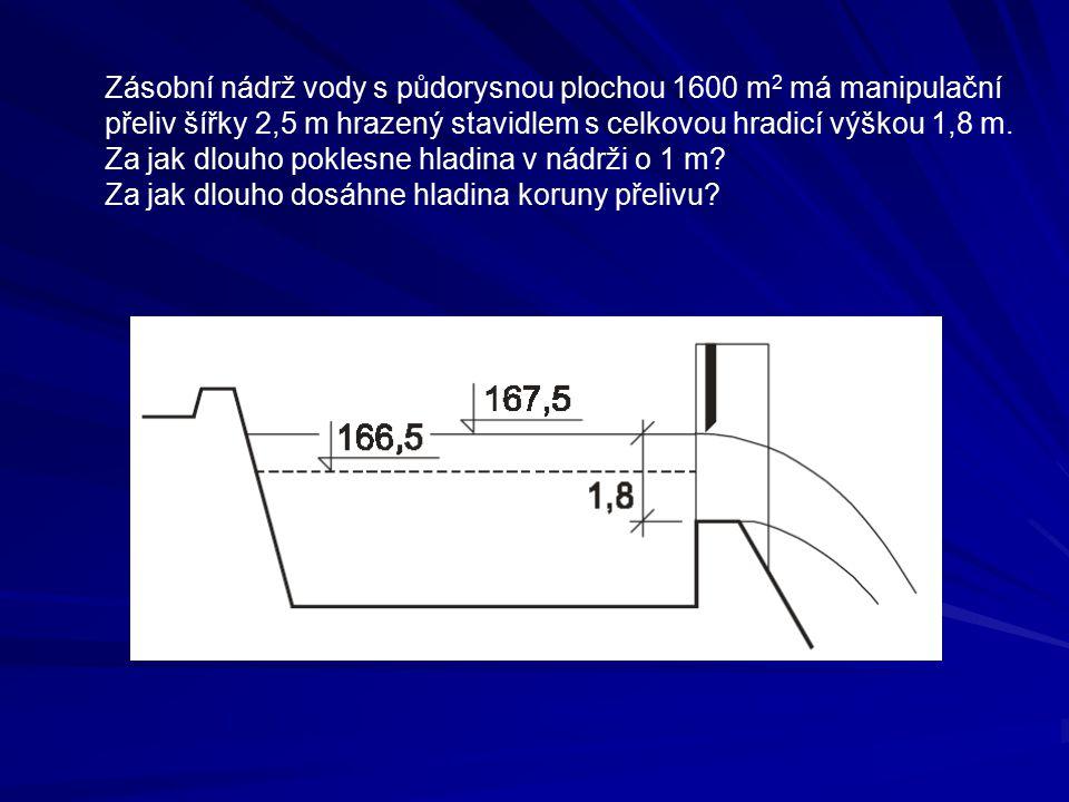 Zásobní nádrž vody s půdorysnou plochou 1600 m 2 má manipulační přeliv šířky 2,5 m hrazený stavidlem s celkovou hradicí výškou 1,8 m. Za jak dlouho po