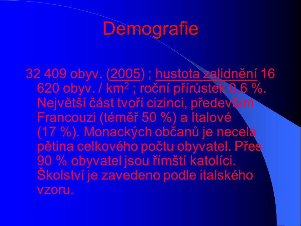 Demografie 32 409 obyv. (2005) ; hustota zalidnění 16 620 obyv. / km 2 ; roční přírůstek 0,6 %. Největší část tvoří cizinci, především Francouzi (témě