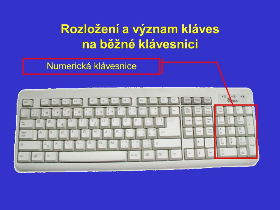 Rozložení a význam kláves na běžné klávesnici Numerická klávesnice