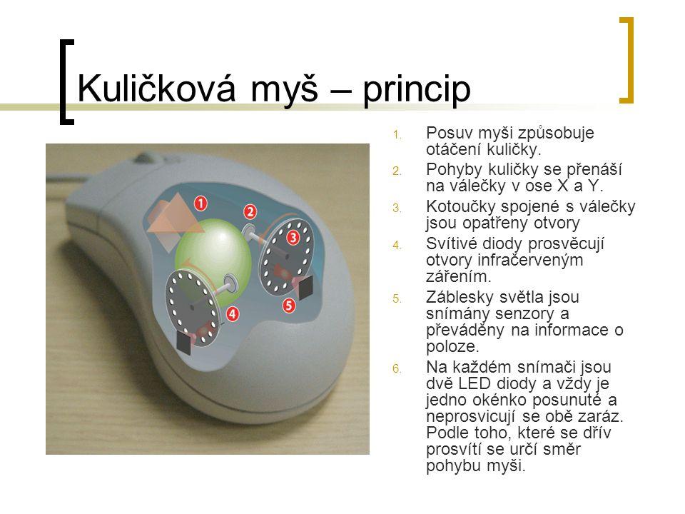 Optická, laserová myš Pracují na principu optického snímání povrchu pod myší V myši je umístěn optický snímač, který snímá pohyb myši po podložce Rychlost snímání je cca 1000–6000 vyhodnocených obrazů za sekundu Vyhodnocení polohy provádí zabudovaný procesor K osvětlení podložky snímané senzorem se využívá červená LED dioda, která je levnější, popř.