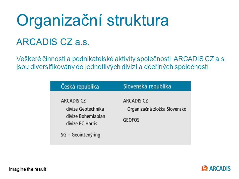 Imagine the result Veškeré činnosti a podnikatelské aktivity společnosti ARCADIS CZ a.s.