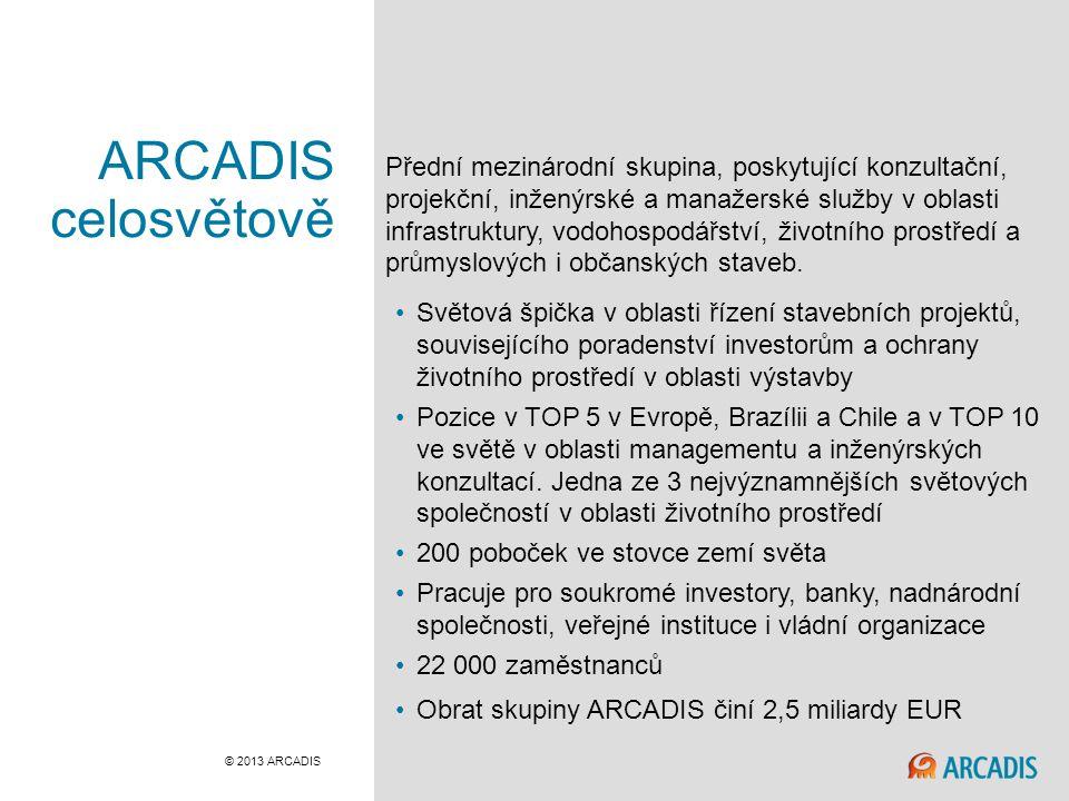 Imagine the result Slovensko – rychlostní komunikace R1 Výstavba nové rychlostní komunikace R1 celkové délky 51,5 km kategorie R 22,5/100.