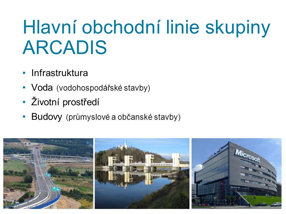 5 © 2013 ARCADIS Hlavní obchodní linie skupiny ARCADIS Infrastruktura Voda (vodohospodářské stavby) Životní prostředí Budovy (průmyslové a občanské stavby)