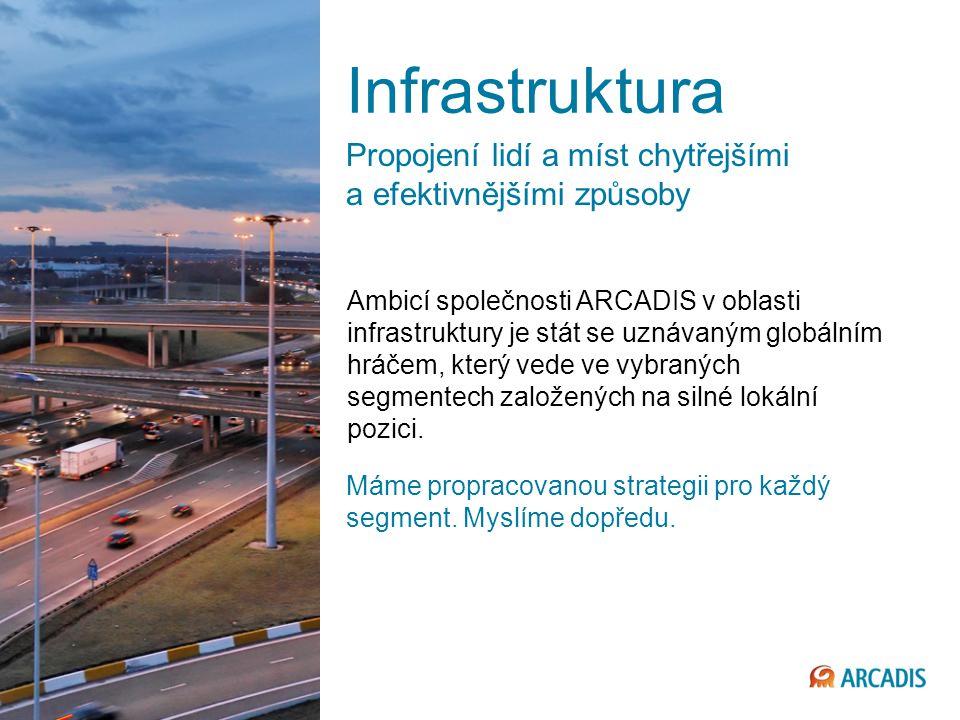 6 © 2013 ARCADIS Infrastruktura Ambicí společnosti ARCADIS v oblasti infrastruktury je stát se uznávaným globálním hráčem, který vede ve vybraných segmentech založených na silné lokální pozici.