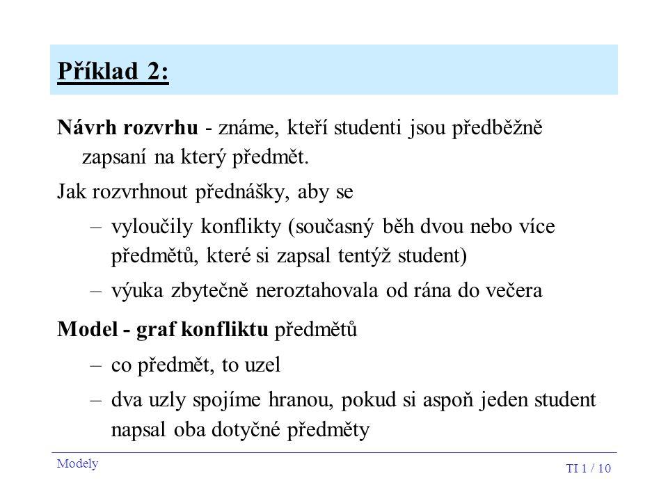 TI 1 / 10 Příklad 2: Návrh rozvrhu - známe, kteří studenti jsou předběžně zapsaní na který předmět. Jak rozvrhnout přednášky, aby se –vyloučily konfli