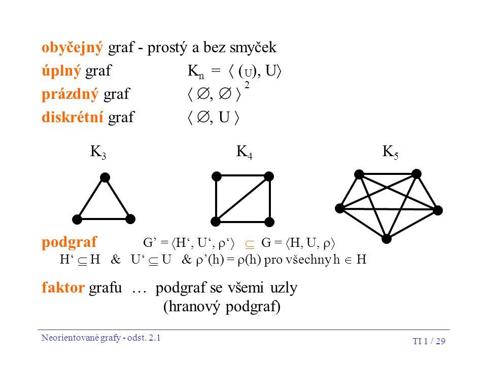 TI 1 / 29 obyčejný graf - prostý a bez smyček úplný graf K n =  ( ), U  prázdný graf  ,   diskrétní graf  , U  K 3 K 4 K 5 podgraf G' =  H',
