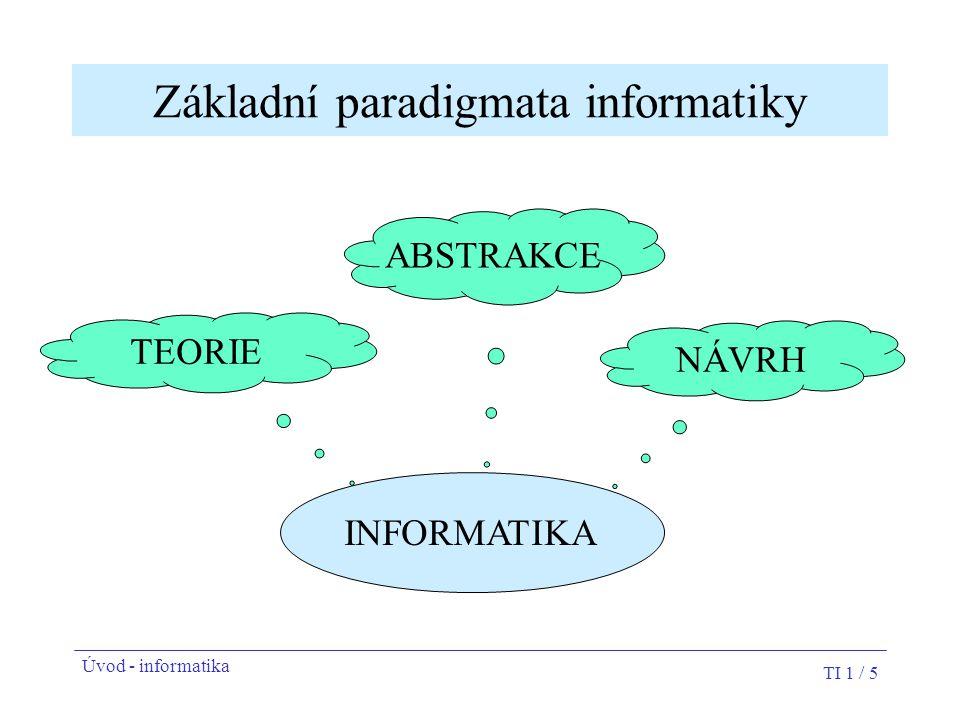 TI 1 / 5 Základní paradigmata informatiky INFORMATIKA TEORIE ABSTRAKCE NÁVRH Úvod - informatika