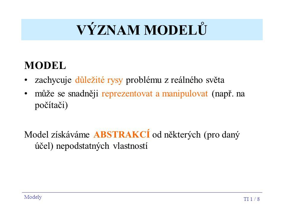 TI 1 / 8 VÝZNAM MODELŮ MODEL zachycuje důležité rysy problému z reálného světa může se snadněji reprezentovat a manipulovat (např. na počítači) Model