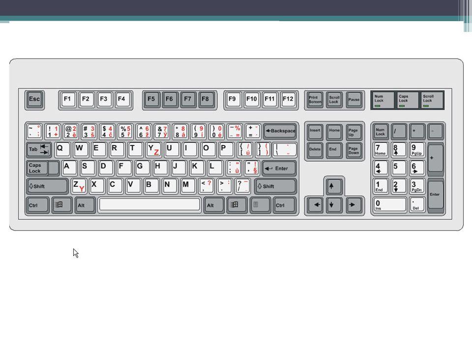 """Speciální klávesy ESC - Odvolání posledního příkazu Print Screen ▫- Vložení momentálního obsahu obrazovky do schránky Scroll Lock ▫- Řídí """"rolování obrazovky nahoru a dolů Pause / Break ▫Zastavení provádění programu Insert ▫ - Přepíná mezi režimem vkládání a přepis 5"""