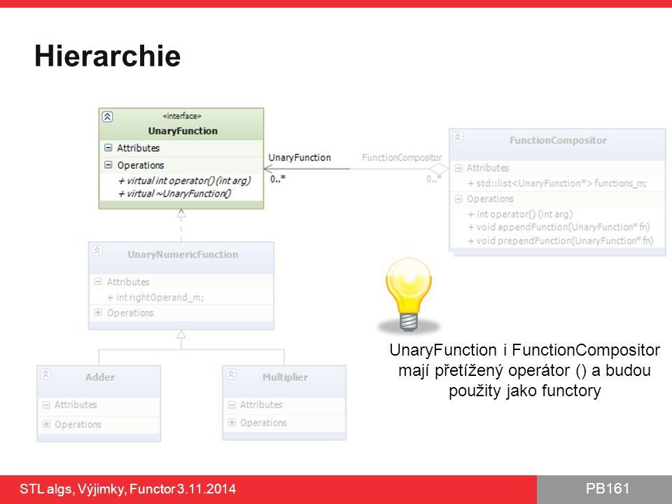 PB161 Hierarchie STL algs, Výjimky, Functor 3.11.2014 20 UnaryFunction i FunctionCompositor mají přetížený operátor () a budou použity jako functory