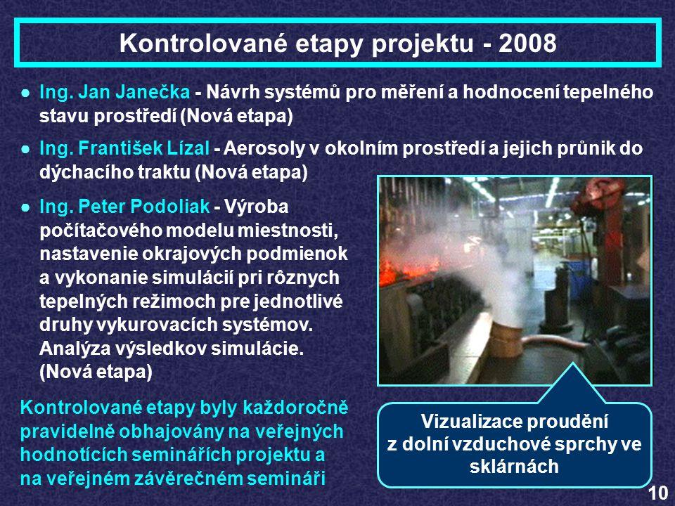 Kontrolované etapy projektu - 2008 10 ●Ing. František Lízal - Aerosoly v okolním prostředí a jejich průnik do dýchacího traktu (Nová etapa) ●Ing. Jan