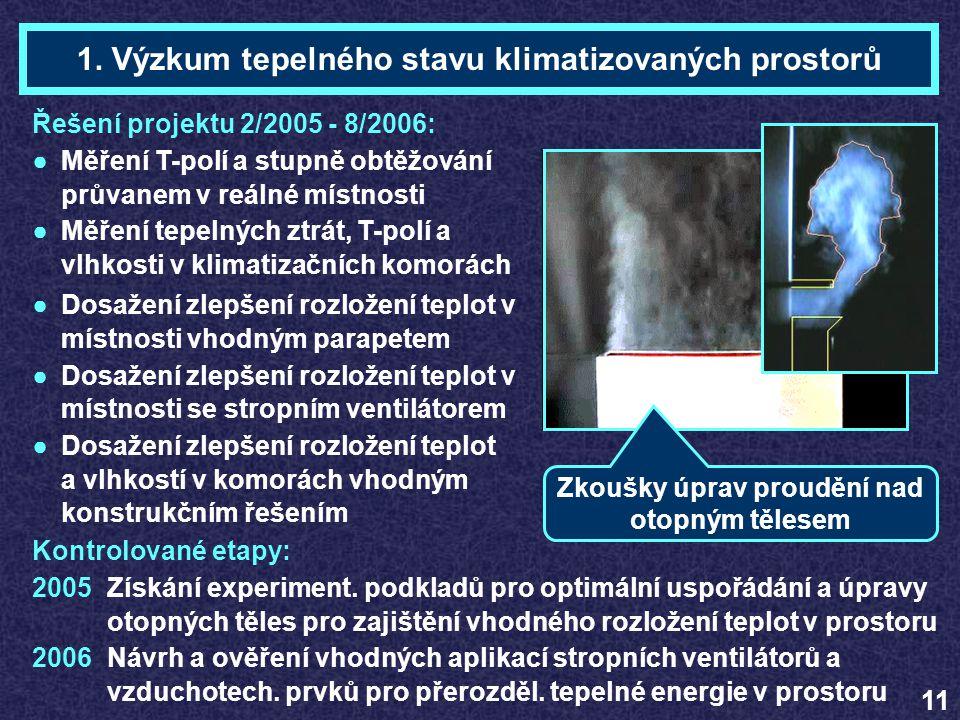 Ing. David NOVÁKTéma 1 Řešení projektu 2/2005 - 8/2006: ●Měření T-polí a stupně obtěžování průvanem v reálné místnosti ●Měření tepelných ztrát, T-polí