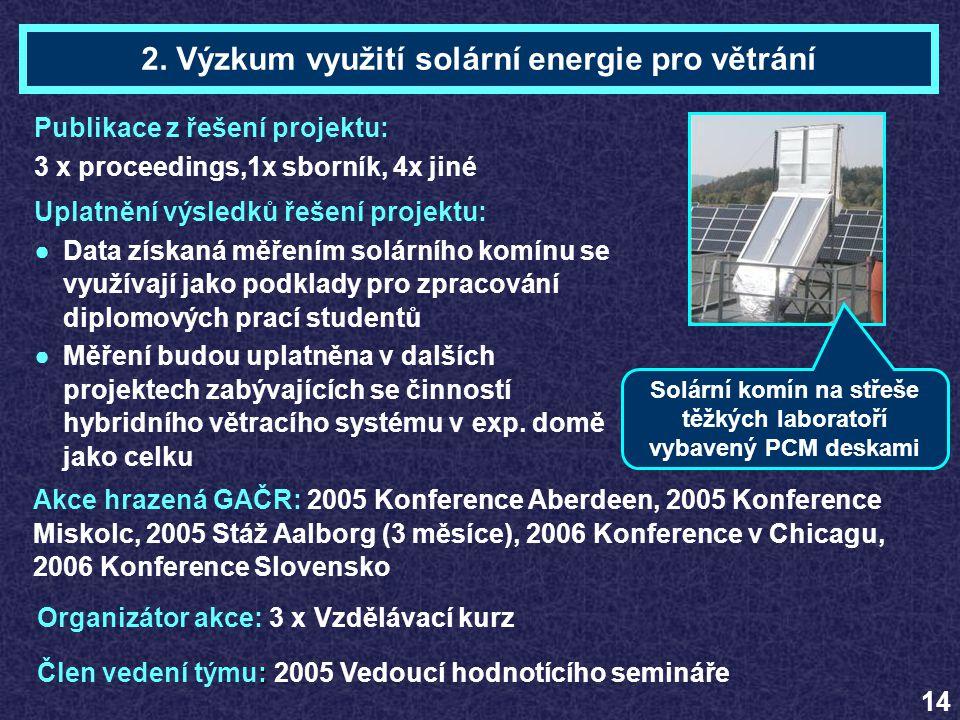 Organizátor akce: 3 x Vzdělávací kurz Akce hrazená GAČR: 2005 Konference Aberdeen, 2005 Konference Miskolc, 2005 Stáž Aalborg (3 měsíce), 2006 Konfere