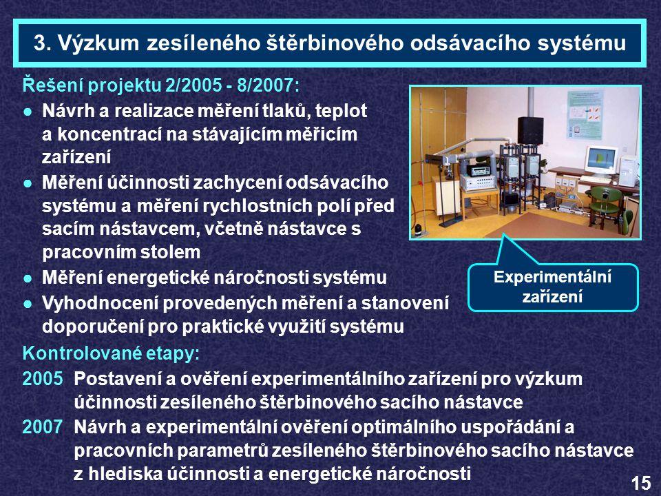 Ing. Lukáš MALÁSEKTéma 3 Řešení projektu 2/2005 - 8/2007: ●Návrh a realizace měření tlaků, teplot a koncentrací na stávajícím měřicím zařízení ●Měření