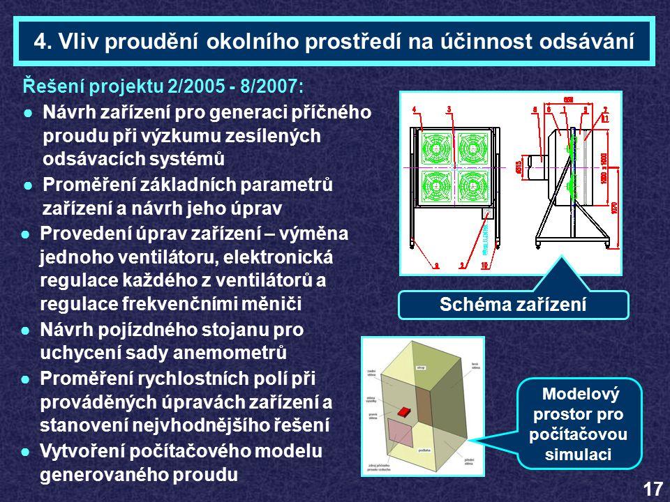 Ing. Karel KRAJČATéma 4 Řešení projektu 2/2005 - 8/2007: ●Návrh zařízení pro generaci příčného proudu při výzkumu zesílených odsávacích systémů ●Promě