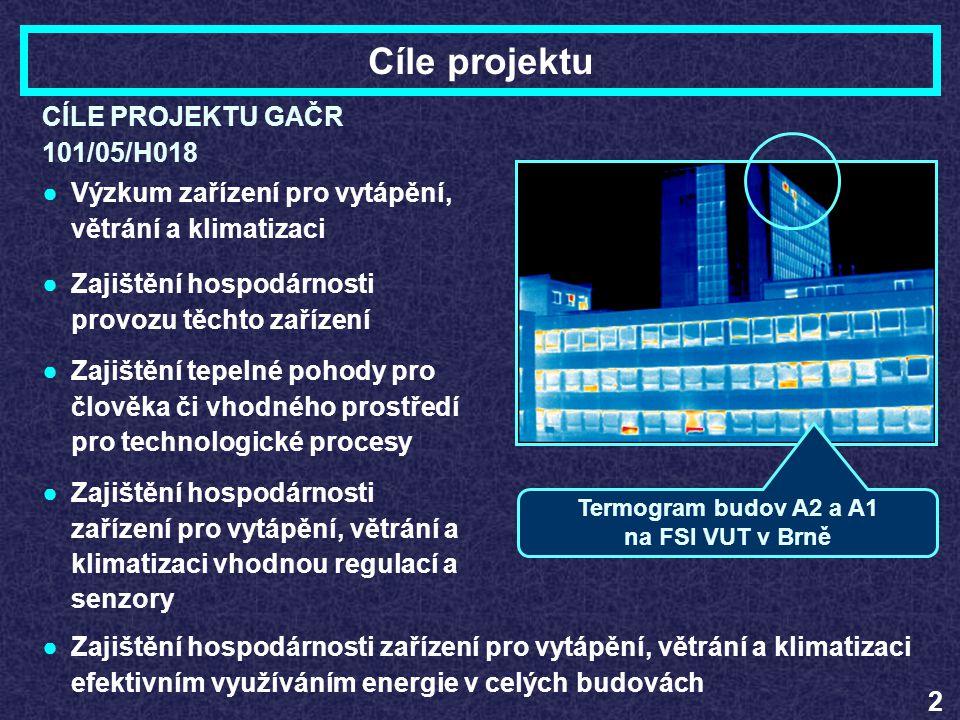 Cíle projektu 2 ●Zajištění hospodárnosti provozu těchto zařízení CÍLE PROJEKTU GAČR 101/05/H018 ●Výzkum zařízení pro vytápění, větrání a klimatizaci ●