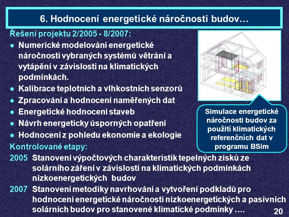 Ing. Pavel ŠUSTERTéma 6 Řešení projektu 2/2005 - 8/2007: ●Numerické modelování energetické náročnosti vybraných systémů větrání a vytápění v závislost